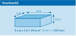 Berekenen inhoud van een zwembad